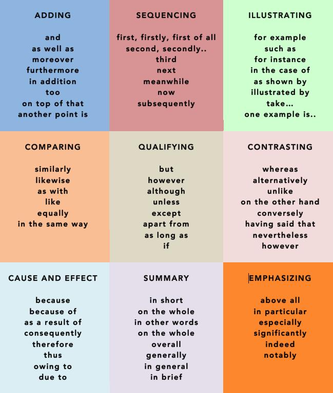 sample of essay format