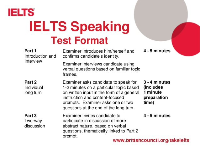 eilts example Scott's english success is the original ielts preparation site since 2005 we have assisted tens of thousands of students to achieve ielts success.